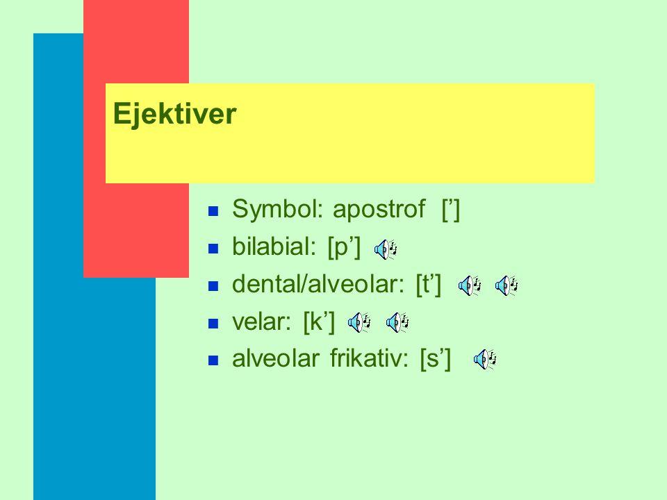 Ejektiver Symbol: apostrof ['] bilabial: [p'] dental/alveolar: [t']